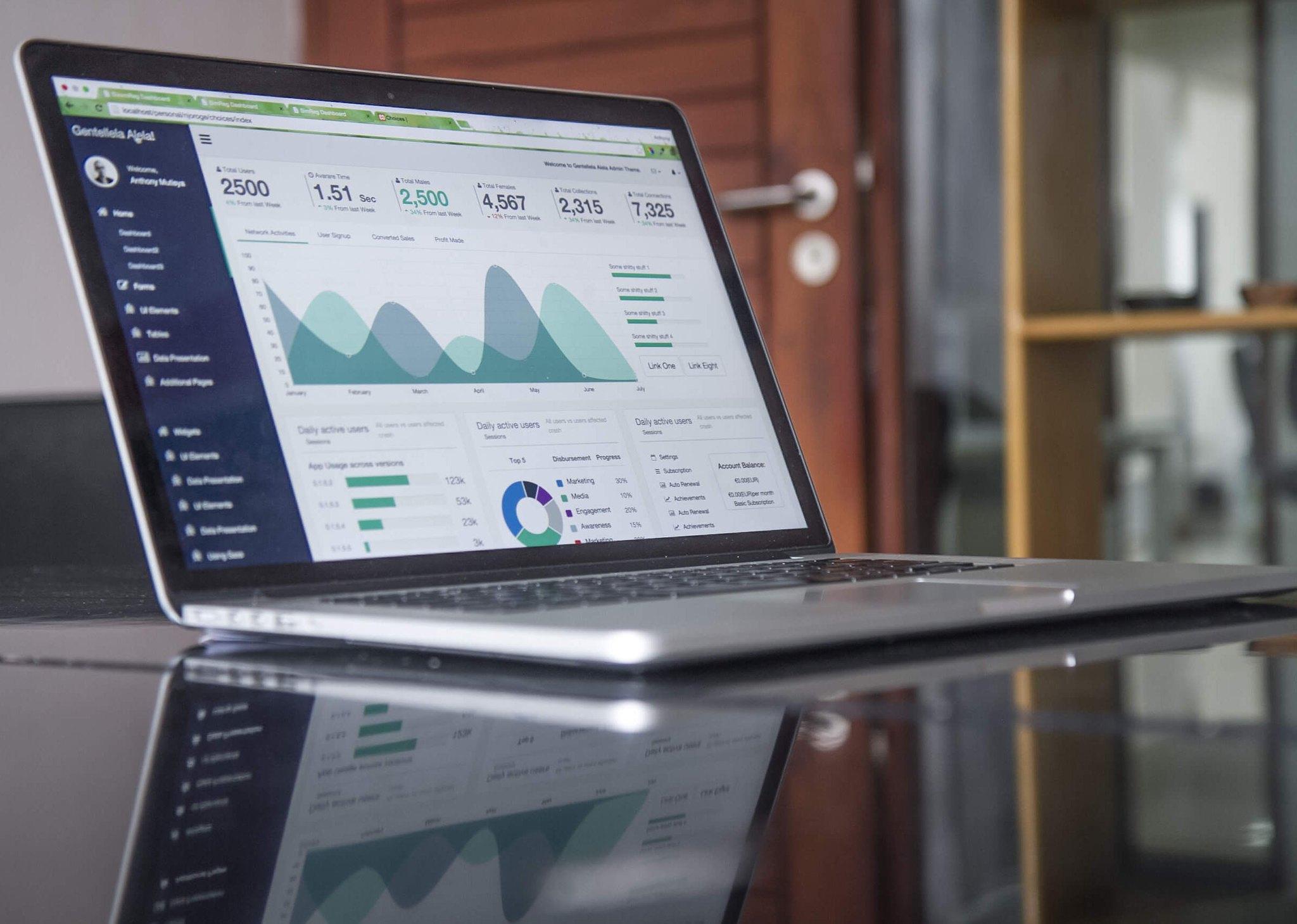 Image of Google Analytics page on laptop